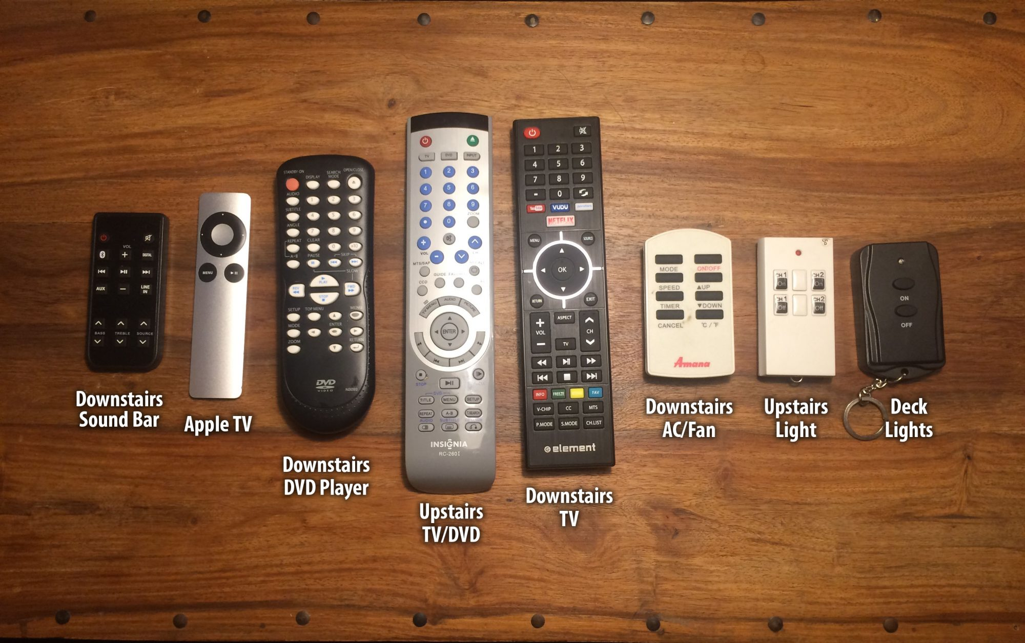 Image of remote controls